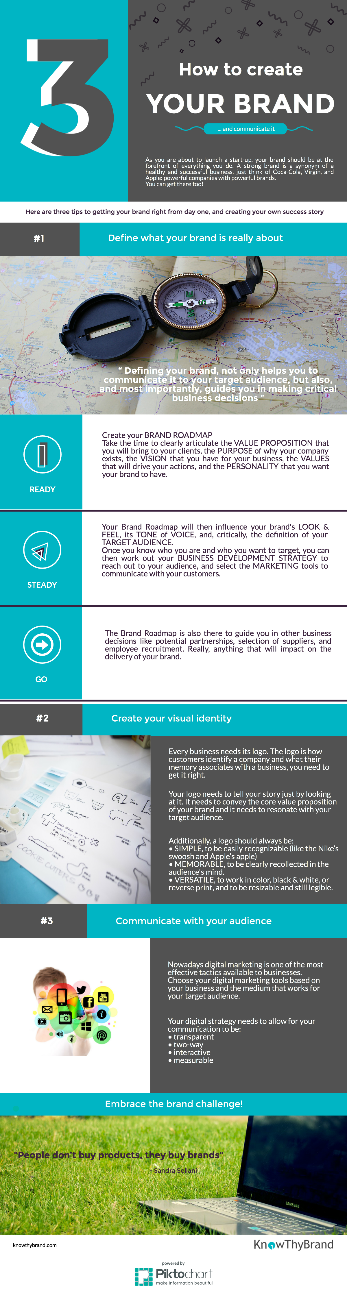 Infographic create brand